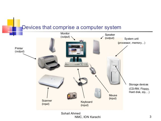 Computer skills by sohail ahmed Slide 3