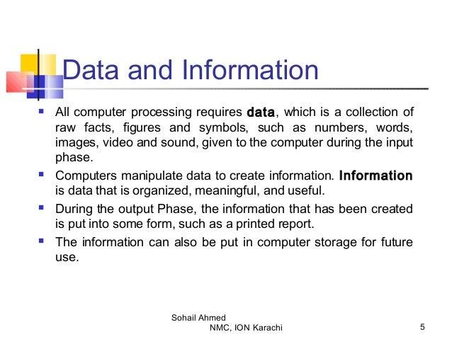 computer skills by sohail ahmed - Sound Computer Skills