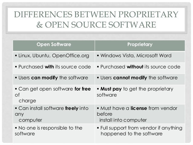 What is Nonproprietary Software? - Definition from Techopedia
