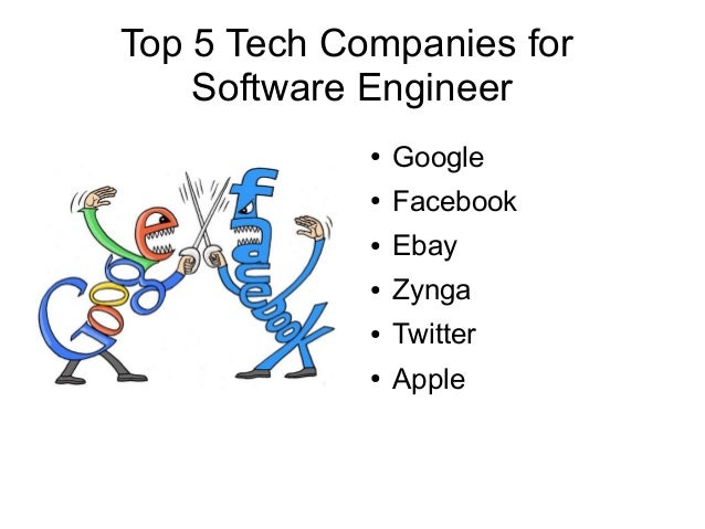 Computer Software Engineer Salary
