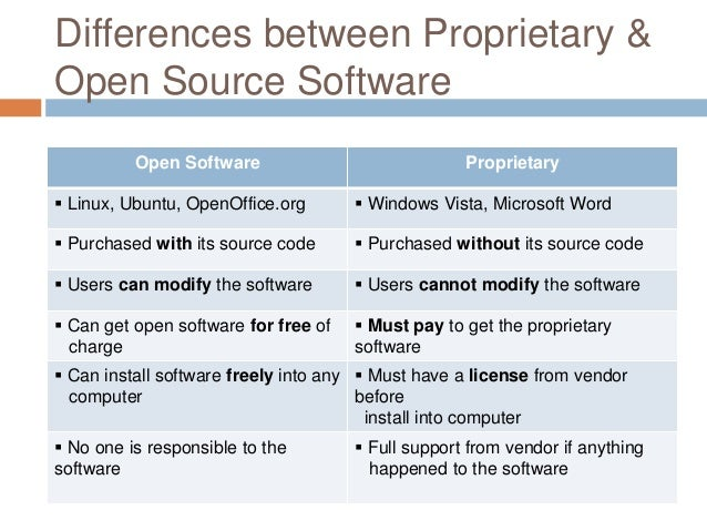 Open-Source vs. Proprietary Software Pros and Cons