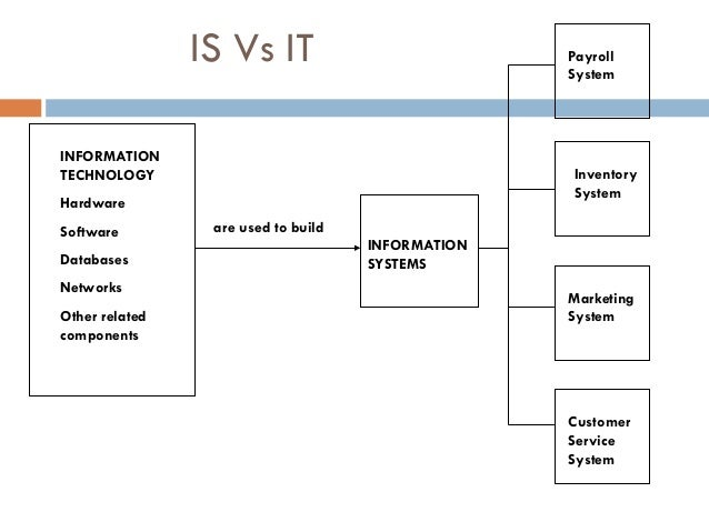 Office automation paper computer information systems