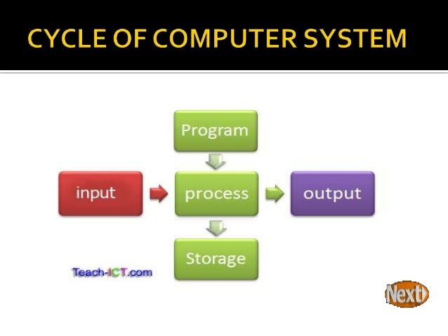 define computer system 3 638?cb=1395814815 define computer system