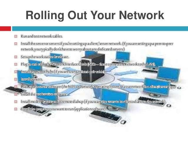 the network software configuration Network management made easier with solarwinds network management tools download free, fully-functional 30 day trials of our most popular software.