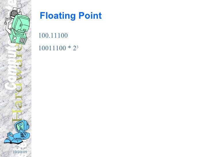 <ul><li>Floating Point </li></ul>100.11100 10011100 * 2 3