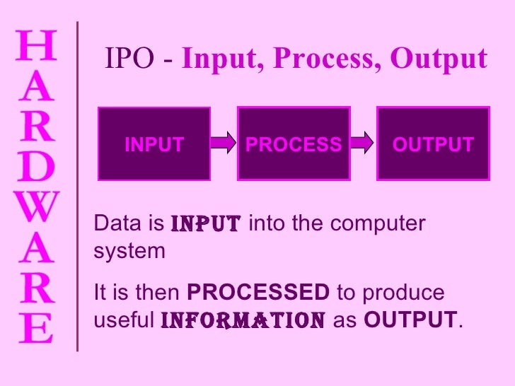 IPO -   Input, Process, Output INPUT PROCESS OUTPUT Data is  INPUT  into the computer system It is then  PROCESSED  to pro...
