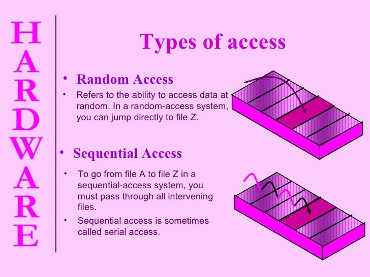 Types of access <ul><li>Sequential Access </li></ul><ul><li>To go from file A to file Z in a sequential-access system, you...