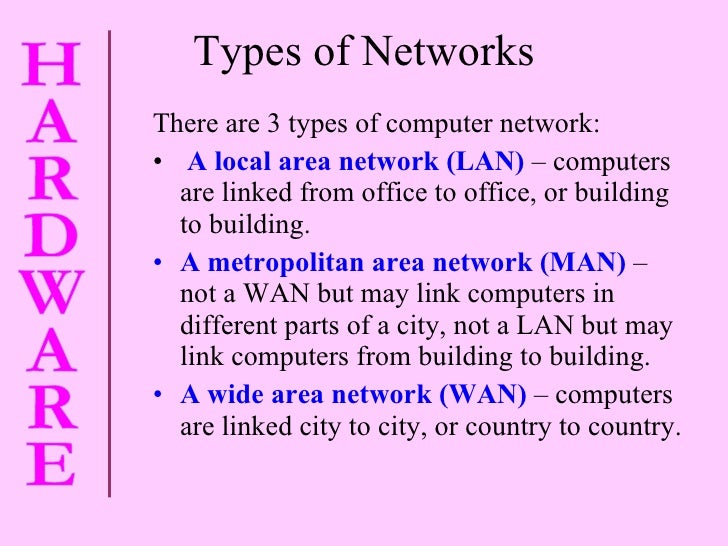 Types of Networks <ul><li>There are 3 types of computer network:  </li></ul><ul><li>A local area network (LAN)  – computer...