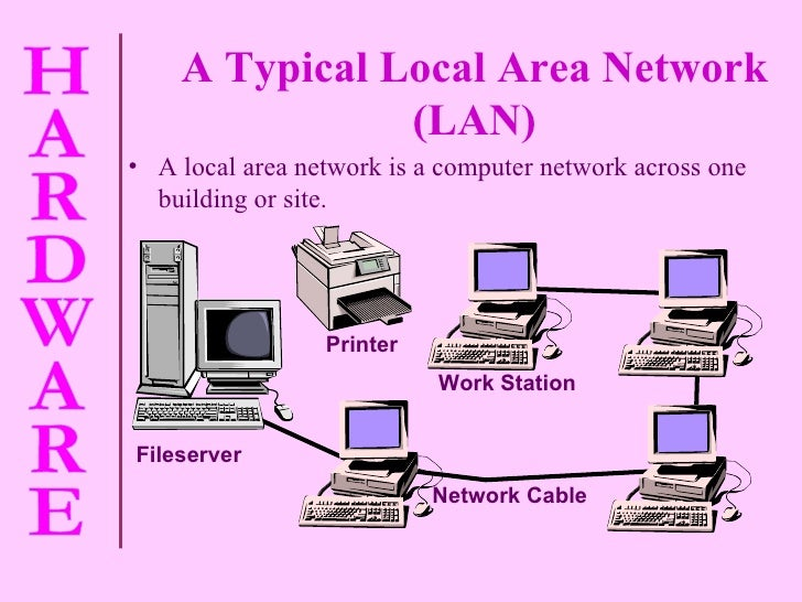 <ul><li>A local area network is a computer network across one building or site. </li></ul>Fileserver Printer Work Station ...