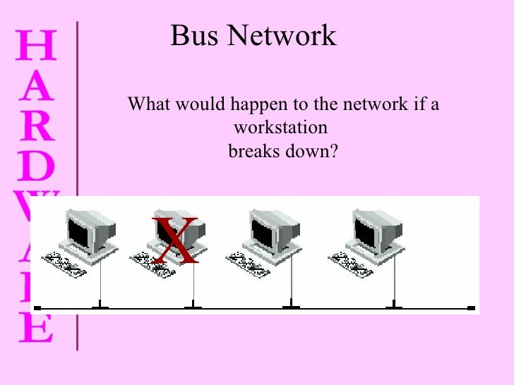 Bus Network What would happen to the network if a workstation  breaks down? X
