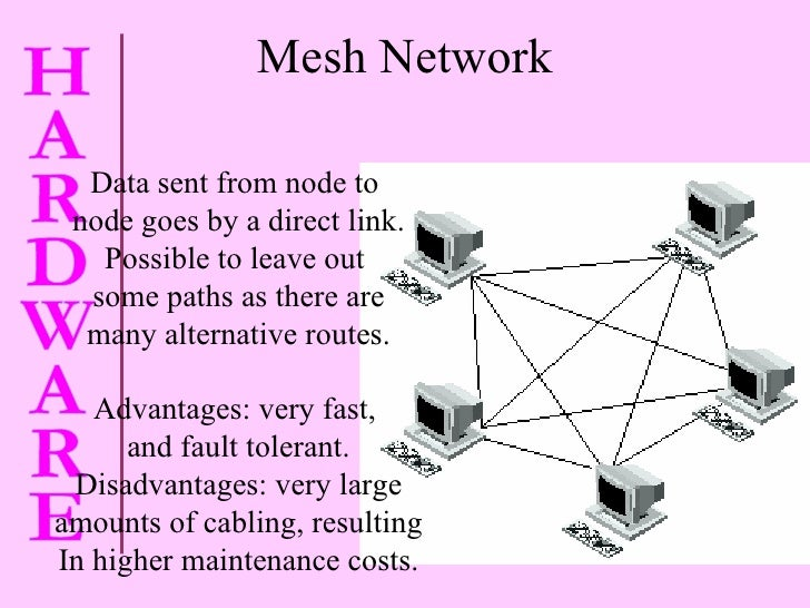 Mesh Network Data sent from node to  node goes by a direct link. Possible to leave out  some paths as there are many alter...