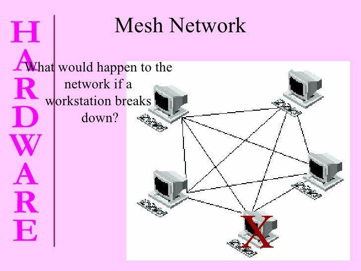 Mesh Network What would happen to the  network if a  workstation breaks  down? X