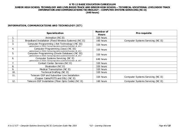 Curriculum Guide - CSS NC II