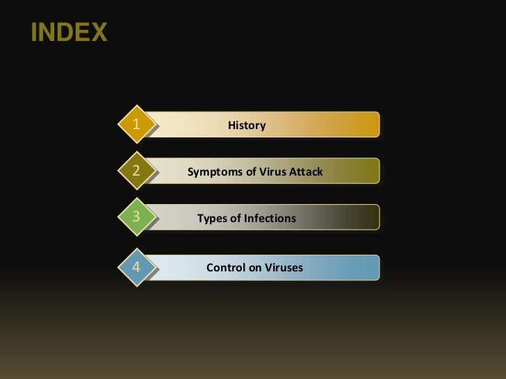Computer virus slideshare - 웹