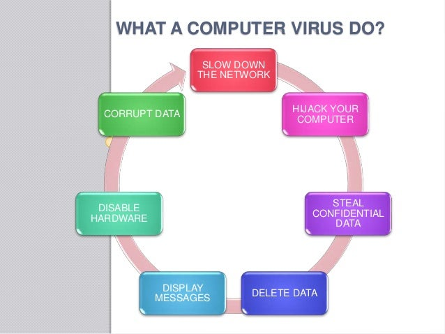 how to create a computer virus