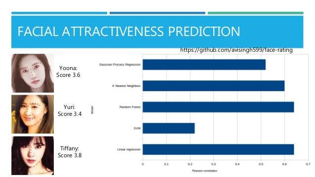 Sports Prediction Machine Learning Github
