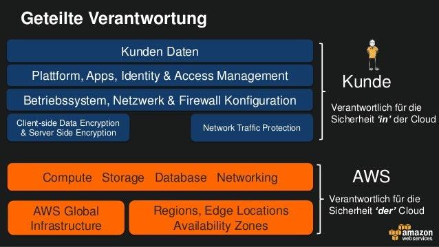 Zalando und AWS: Security First in der Public Cloud  Slide 3