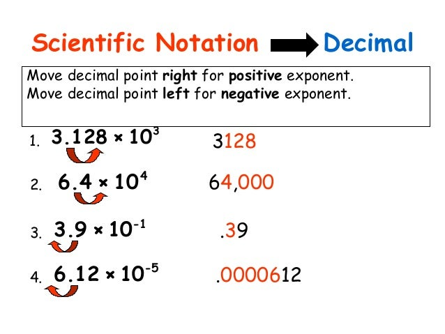 How to Write Numbers in Scientific Notation - YouTube