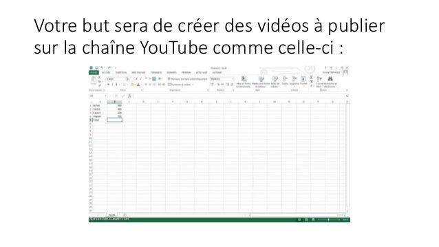 Votre but sera de créer des vidéos à publier  sur la chaîne YouTube comme celle-ci :