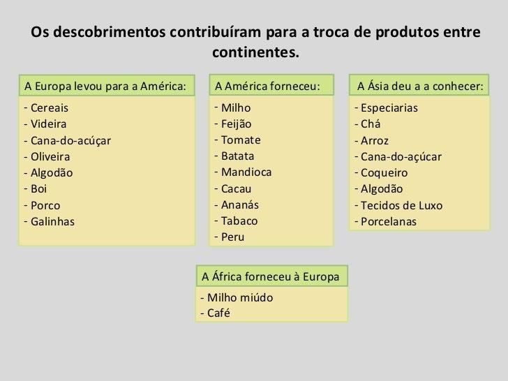 Os descobrimentos contribuíram para a troca de produtos entre continentes. <ul><li>Cereais </li></ul><ul><li>- Videira </l...