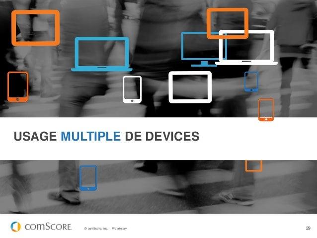 USAGE MULTIPLE DE DEVICES         © comScore, Inc.   Proprietary.   29