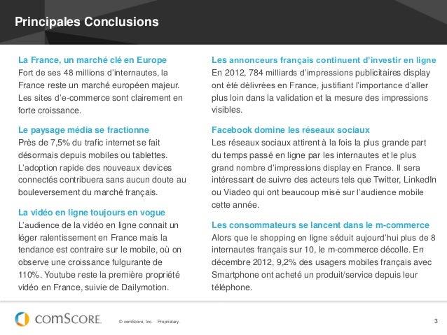 Principales ConclusionsLa France, un marché clé en Europe                          Les annonceurs français continuent d'in...