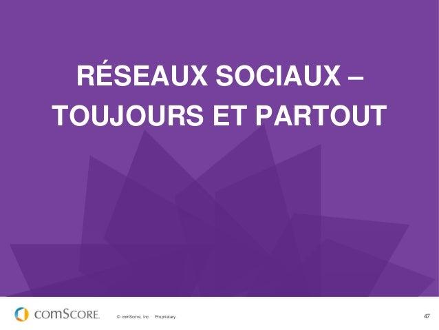 RÉSEAUX SOCIAUX –TOUJOURS ET PARTOUT   © comScore, Inc.   Proprietary.   47