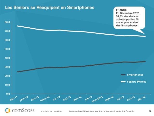 Les Seniors se Rééquipent en Smartphones                                                                          FRANCE  ...