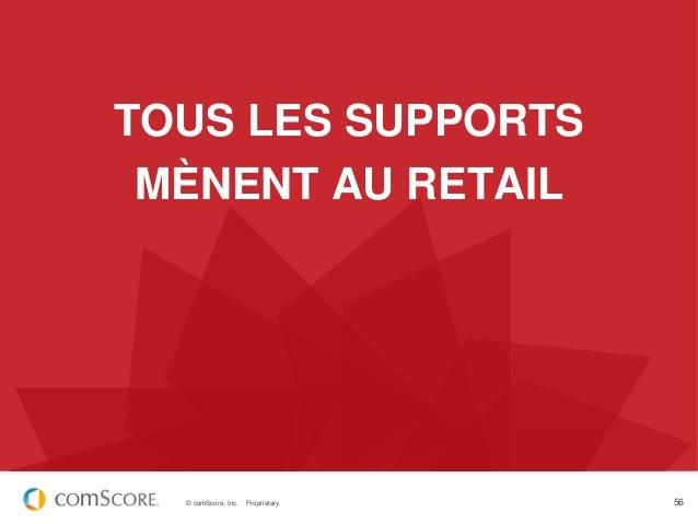 TOUS LES SUPPORTS MÈNENT AU RETAIL  © comScore, Inc.   Proprietary.   56