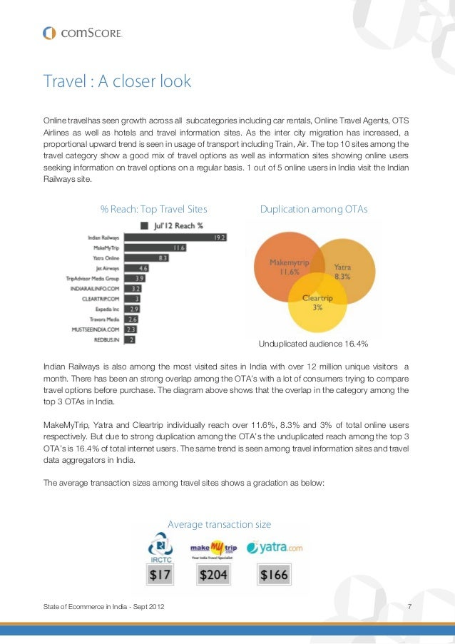 Comscore State Of Online Travel