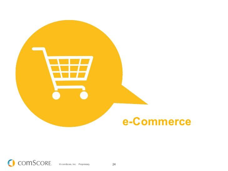 e-Commerce© comScore, Inc.   Proprietary.   24