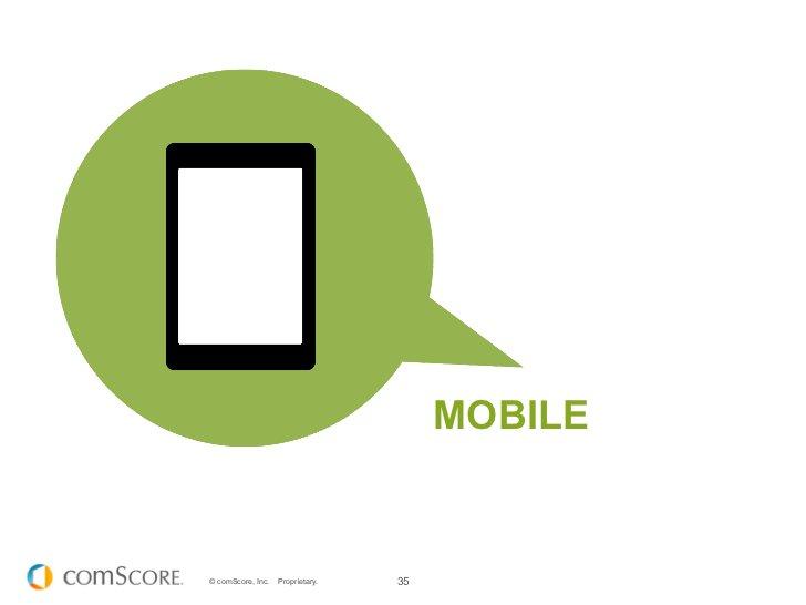 MOBILE© comScore, Inc.   Proprietary.   35