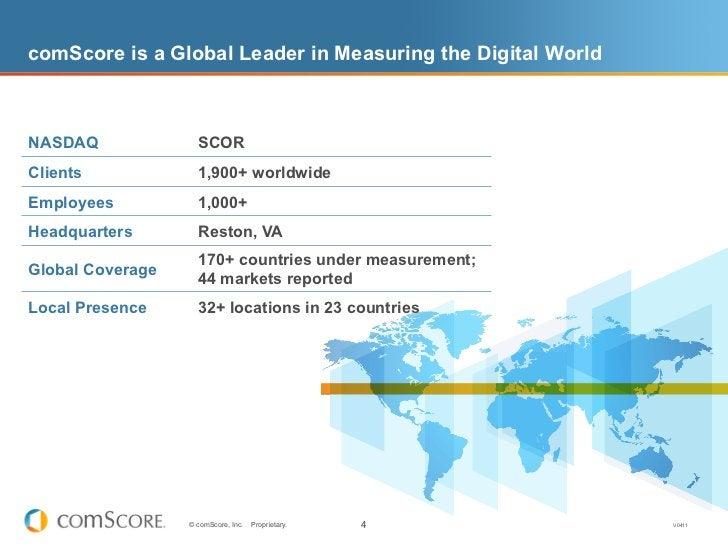 comScore is a Global Leader in Measuring the Digital WorldNASDAQ              SCORClients             1,900+ worldwideEmpl...
