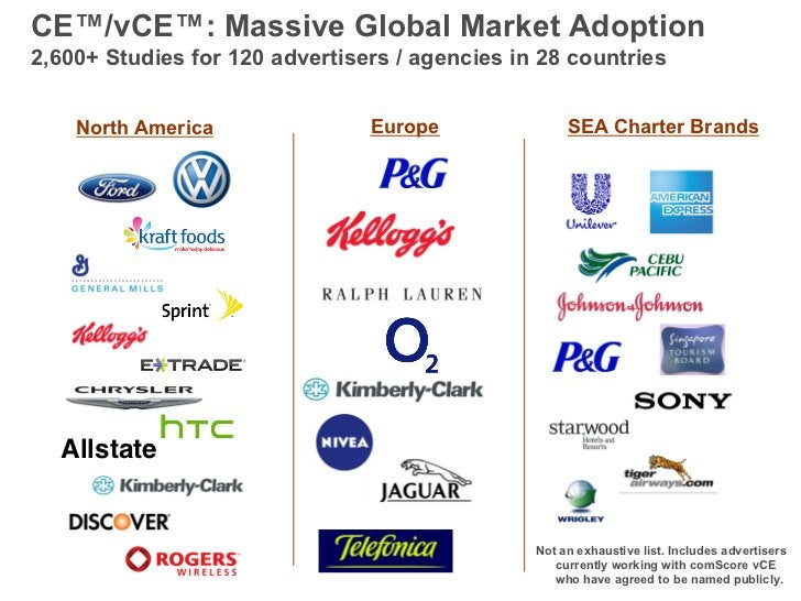 CE™/vCE™: Massive Global Market Adoption2,600+ Studies for 120 advertisers / agencies in 28 countries    North America    ...