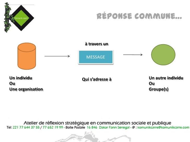 Réponse commune…<br />à travers un<br />MESSAGE<br />Un individu<br />Ou <br />Une organisation<br />Un autre individu<br ...