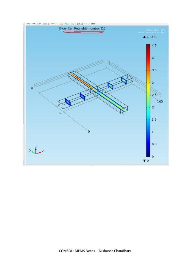 comsol fluid flow tutorial pdf