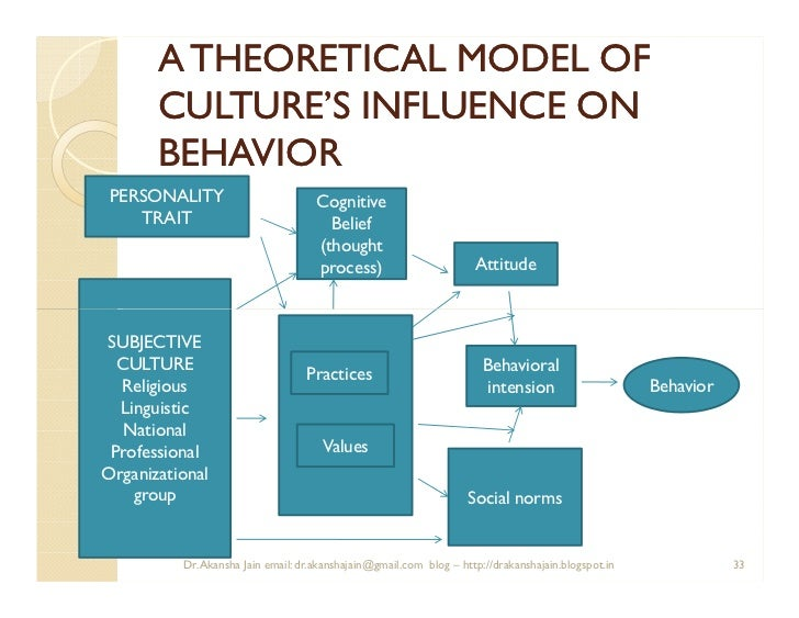 consumer psychology and marketing communication A bachelor's level consumer psychology program may actually include a few courses from the marketing department if your school doesn't have an official specialization -- and most won't -- you may have the opportunity of pursuing a minor.