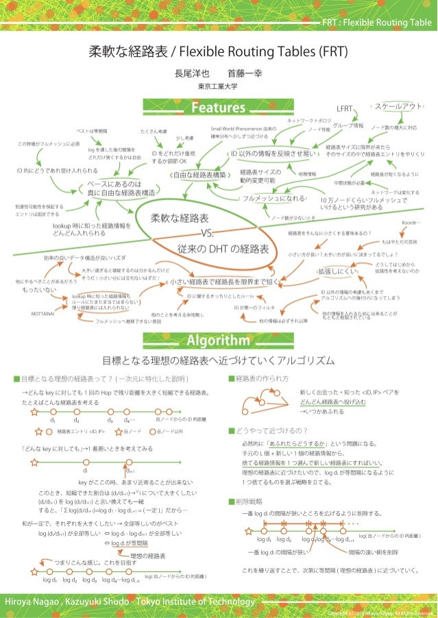 ComSys2010 Poster(1/2) FRT-Chord 柔軟な経路表