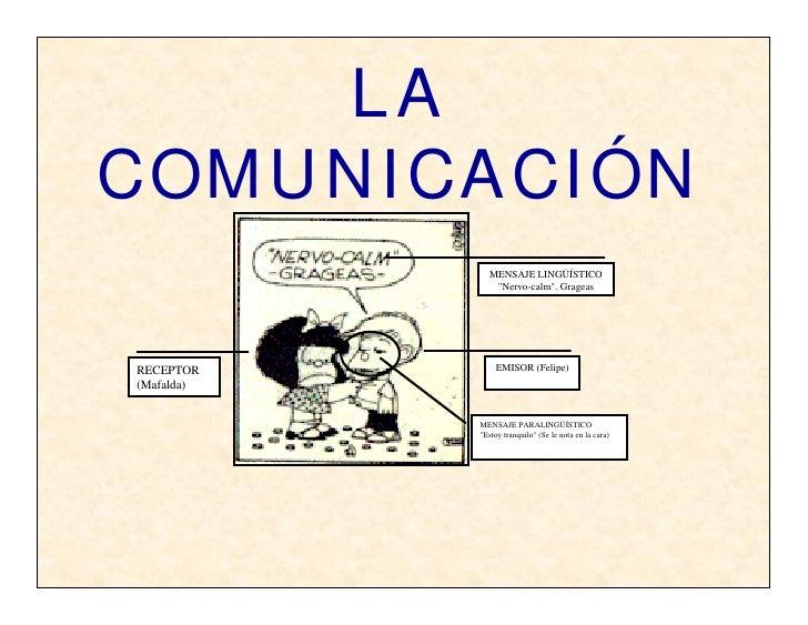 "LA COMUNICACIÓN               MENSAJE LINGÜÍSTICO                ""Nervo-calm"". Grageas     RECEPTOR         EMISOR (Felipe..."