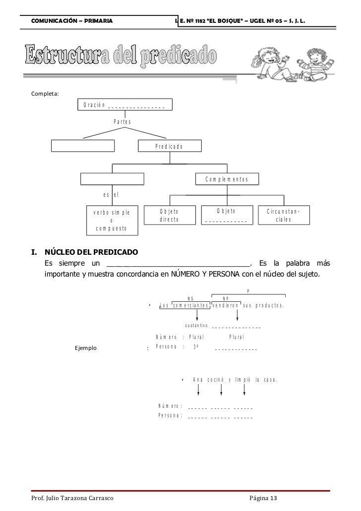 """COMUNICACIÓN – PRIMARIA                                                I. E. Nº 1182 """"EL BOSQUE"""" – UGEL Nº 05 – S. J. L.Co..."""