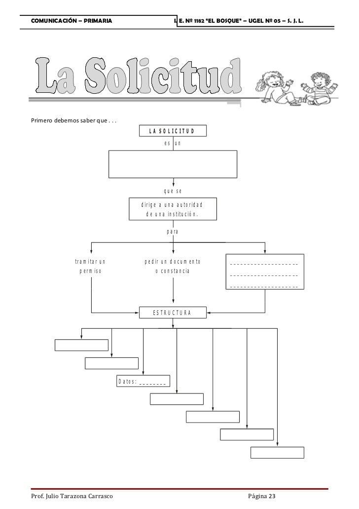 """COMUNICACIÓN – PRIMARIA                                            I. E. Nº 1182 """"EL BOSQUE"""" – UGEL Nº 05 – S. J. L.Primer..."""