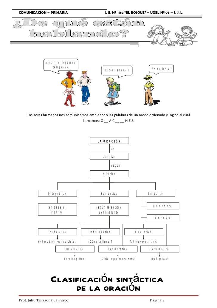 """COMUNICACIÓN – PRIMARIA                                                                 I. E. Nº 1182 """"EL BOSQUE"""" – UGEL N..."""