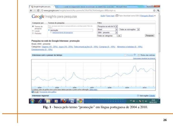"""Fig. 2 - interesse regional pelo termo """"promoção"""" em língua portuguesa de 2004 a 2010.                                    ..."""