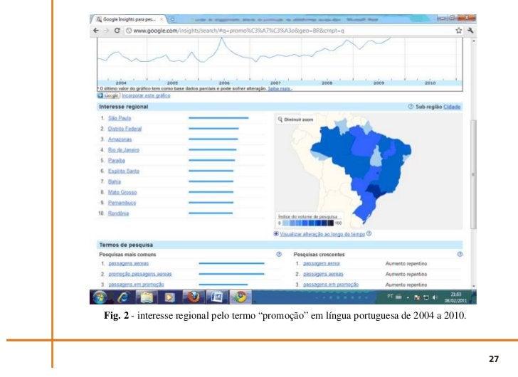 """São Paulo, Distrito Federal e Amazonas são os três estados que mais buscaram pelo termo""""promoção"""" no período analisado. To..."""