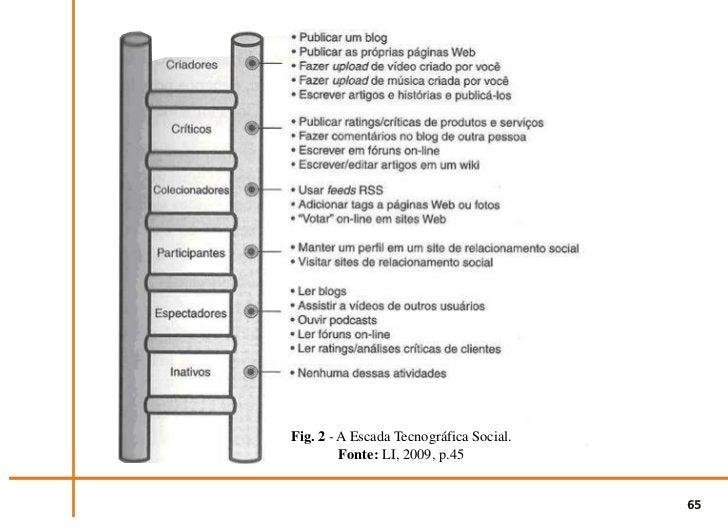 Essa escada tecnocrática social nos aponta a importância de verificar a média do tráfego nainternet do nosso consumidor. D...