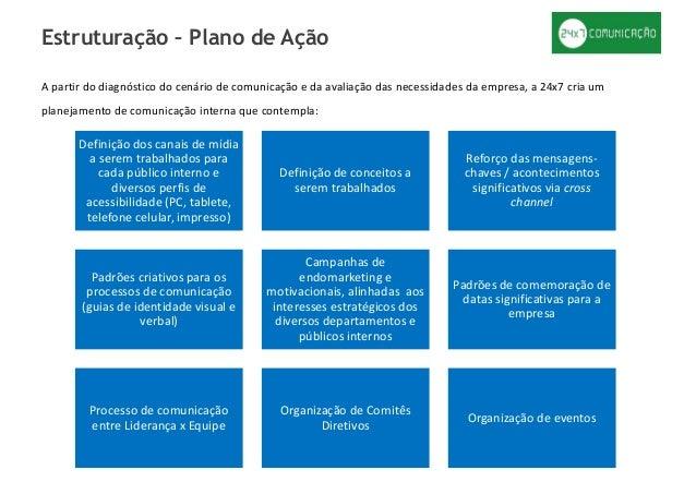 A partir do diagnóstico do cenário de comunicação e da avaliação das necessidades da empresa, a 24x7 cria um planejamento ...