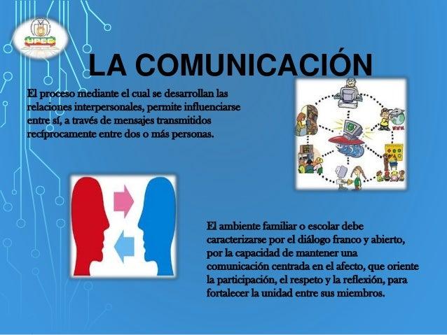 LA COMUNICACIÓN El proceso mediante el cual se desarrollan las relaciones interpersonales, permite influenciarse entre sí,...