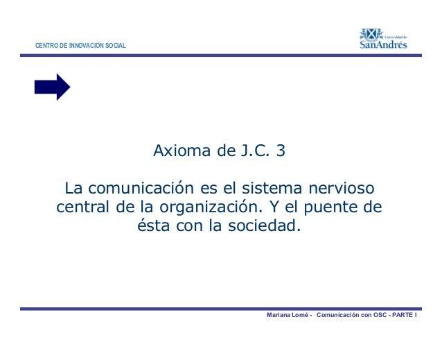 CENTRO DE INNOVACIÓN SOCIAL Axioma de J.C. 3 Mariana Lomé - Comunicación con OSC - PARTE I La comunicación es el sistema n...