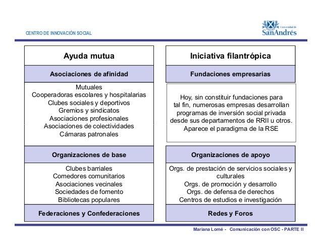 CENTRO DE INNOVACIÓN SOCIAL Ayuda mutua Asociaciones de afinidad Mutuales Cooperadoras escolares y hospitalarias Clubes so...