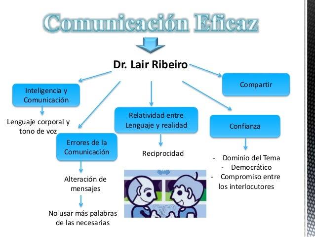 COMUNICACION EFICAZ LAIR RIBEIRO DOWNLOAD